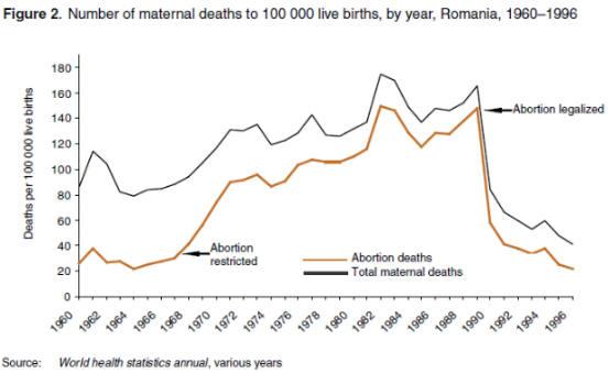 Todesfälle 1960-96