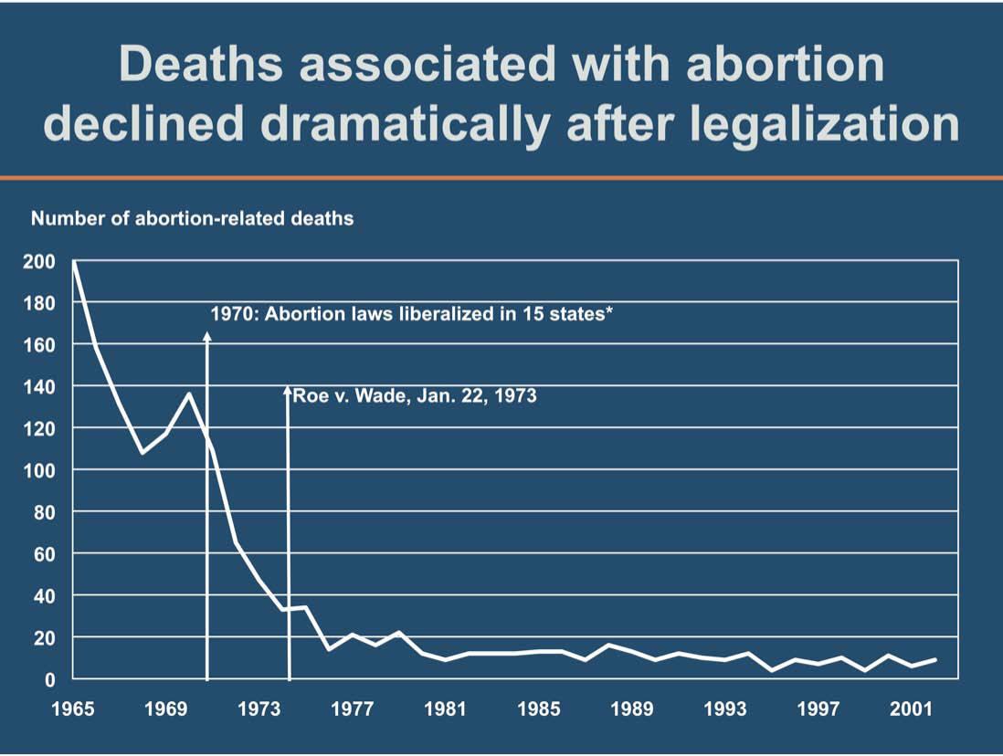 Todesfälle